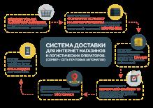 !Инфографика ДЛЯ WEB